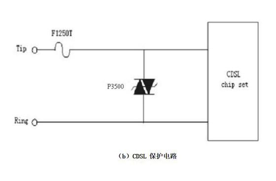 固态放电管(半导体放电管)作用:   固态放电管(半导体放电管)是基于可控硅的原理和结构的一种二端负阻器件,用于保护敏感易损的集成电路,使之免遭雷电和突波的冲击而造成的损坏。它采用了先进的气力注入技术,具有精确导通、快速响应、浪涌吸收组能力强、可靠性高等特点;广泛应用于通讯交换设备中的程控交换机、电话机、传真机、配线架、XDSL、通讯接口、通讯发射设备等一切需要防雷保护的领域,以保护其内部的IC免受瞬间过电压的冲击和破坏。   在当今世界微电子及通讯设备高速发展的今天,固态放电管已成为世界通讯设备的首