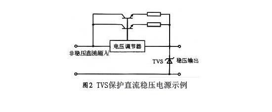 tvs二极管在电路设计中的典型应用