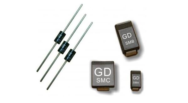 Characteristics and main parameters of TVS diode