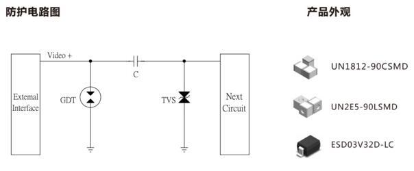 陶瓷气体放电管射频防护方案电路图一